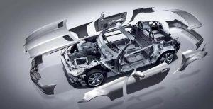 Кузовной ремонт автомобиля, цена