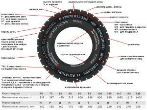 балансировка колес - советский район